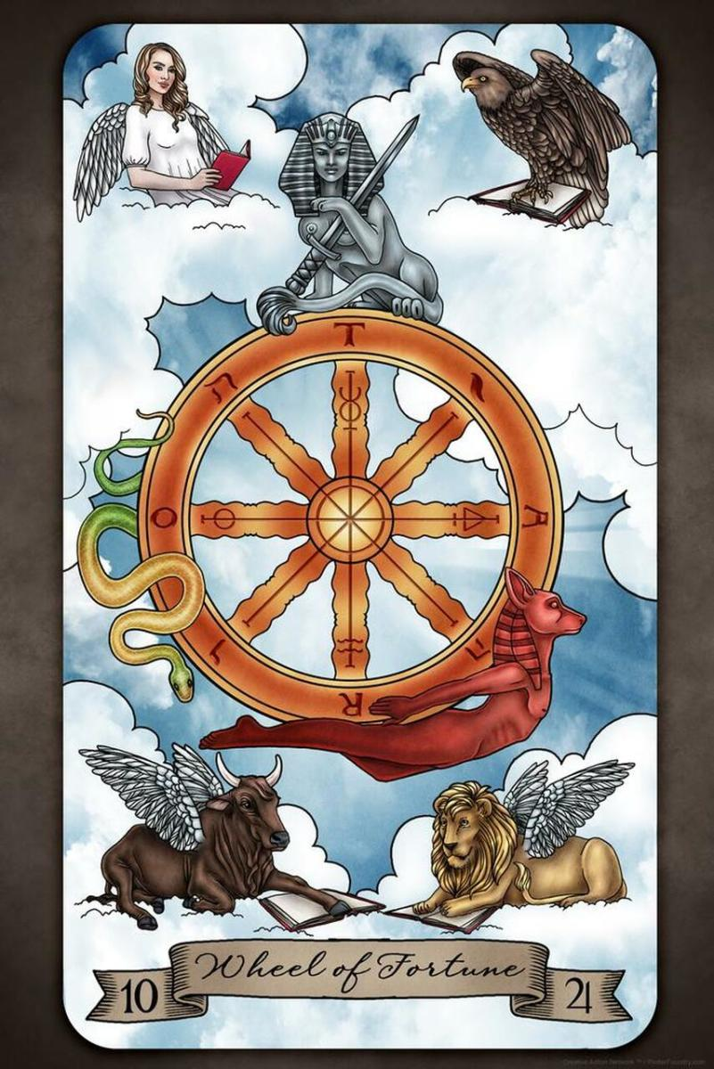 The Wheel of Fortune is rolled blind. It has no bias. It gives you life or death.