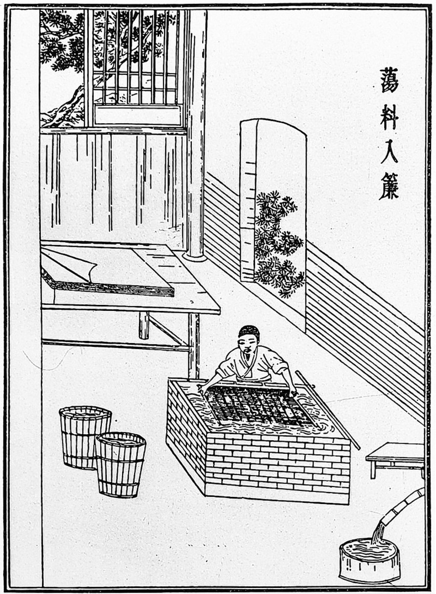 An image of a Ming dynasty woodcut describing one of the five major steps in the ancient Chinese papermaking process as outlined by Cai Lun in 105.