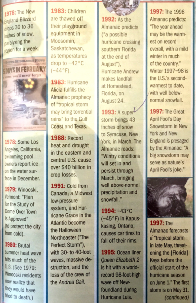extreme-weather-from-the-past