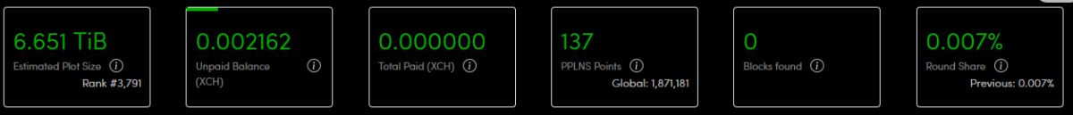 In Space Pool, minimum payout threshold is .01 XCH and they use PPLNS to distribute block rewards.