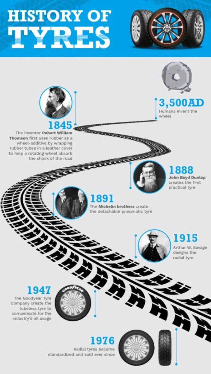 fascinating-story-of-motorcycle-tires-history-and-usage