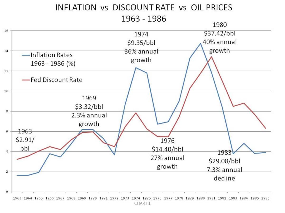 a-short-history-of-american-panics-recessions-depressions-part-ii-5-13-2012-14311