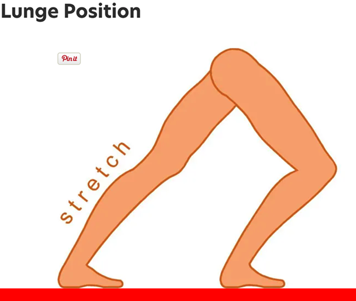 A lunge stretches the calf muscles, Achilles tendons, and hamstrings.