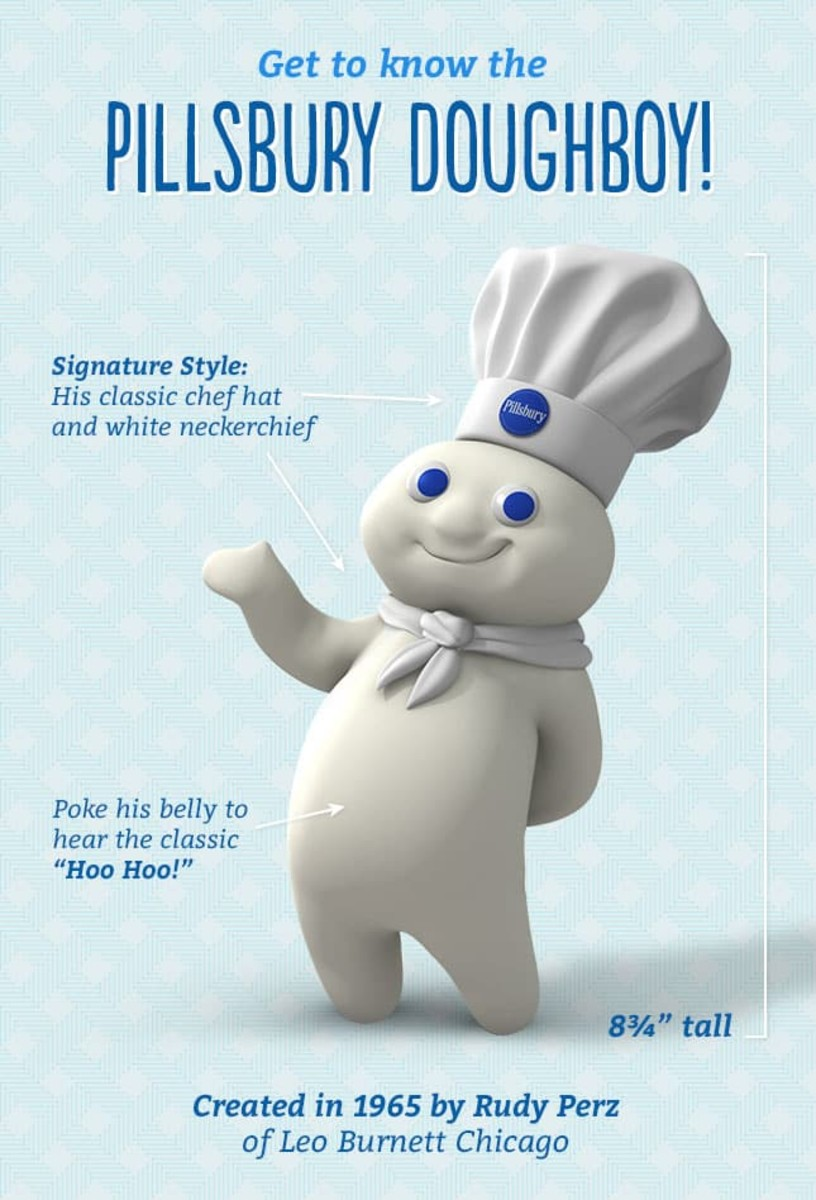 Pillsbury Doughboy All You Need to Know About Poppin Fresh