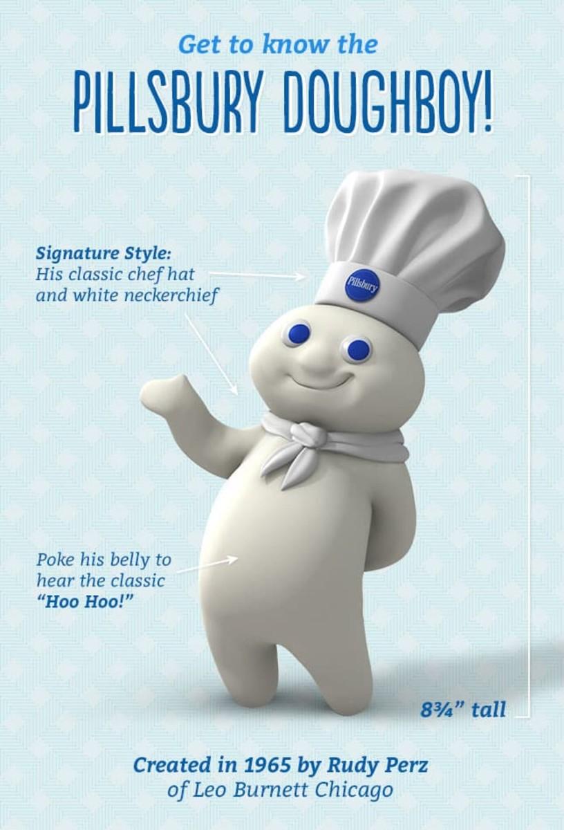 Poppin Fresh the Pillsbury Doughboy.