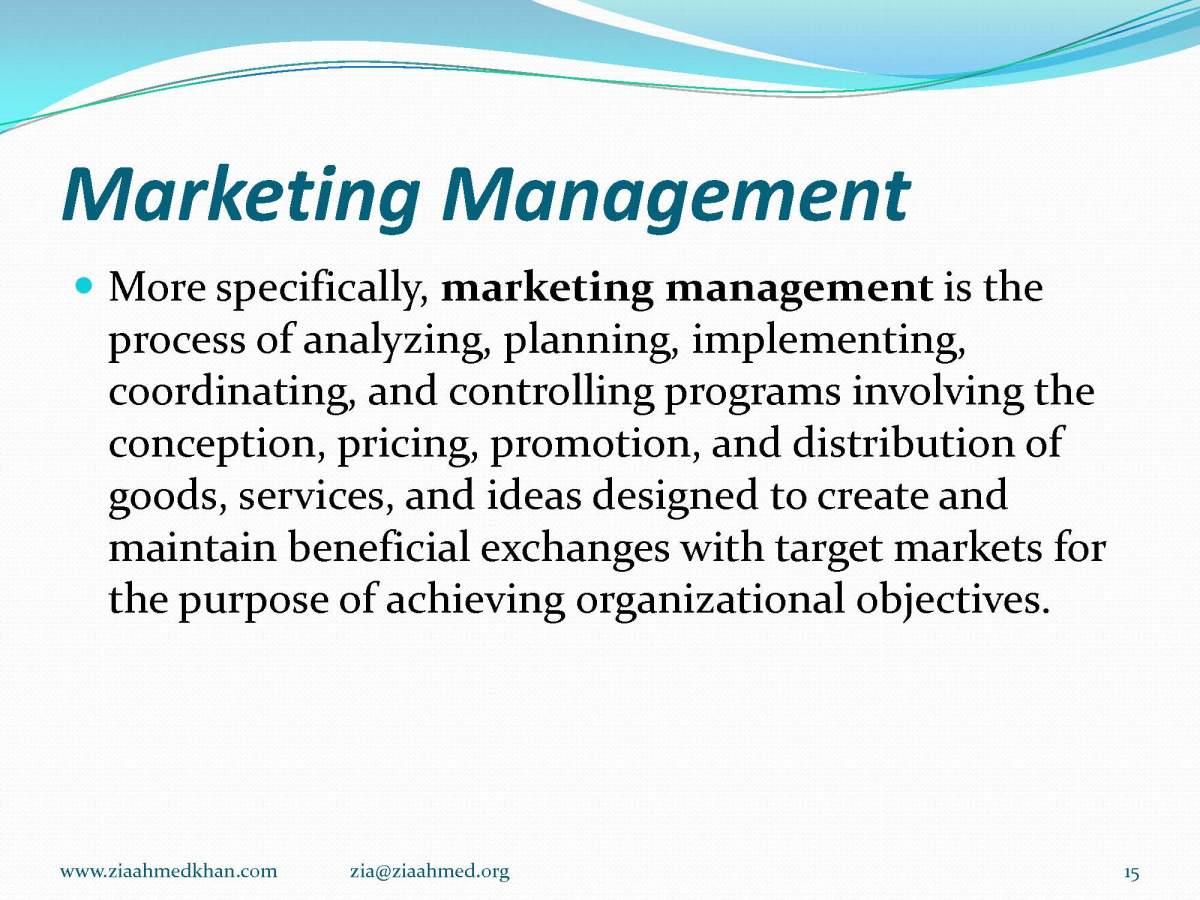How to Design Marketing Plan