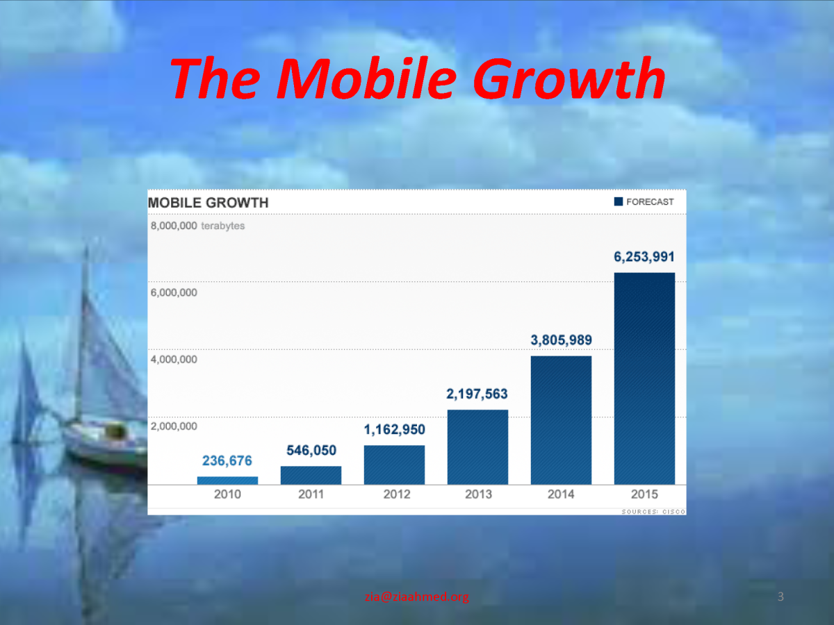 The Growth of Mobile Market