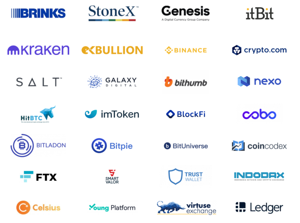 Some of the exchanges, wallets, and lending platforms that support PAX Gold