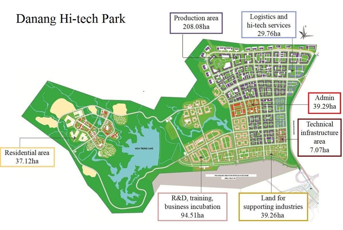 Danang Hi-tech Park Master Plan