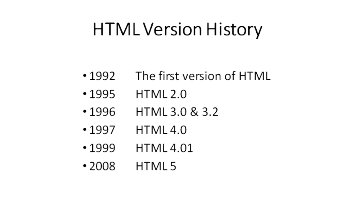 The version history of HTML.