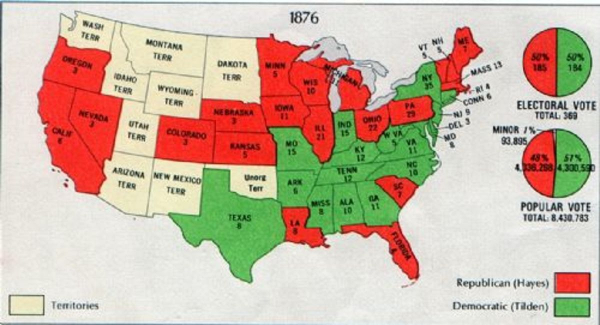 Contested Election of 1876