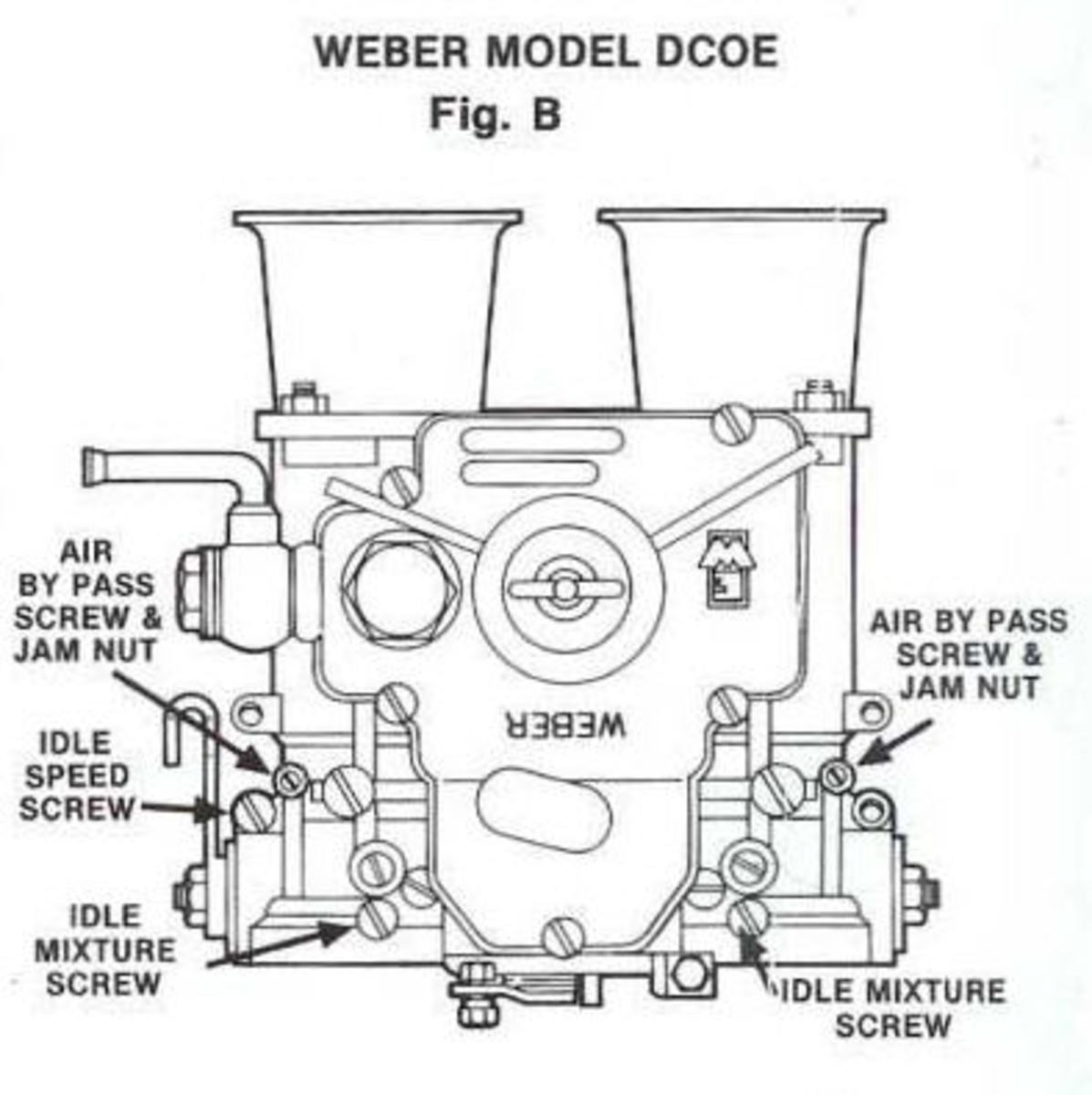 Weber Side Draft Carburetors on pt cruiser wiring diagram pdf