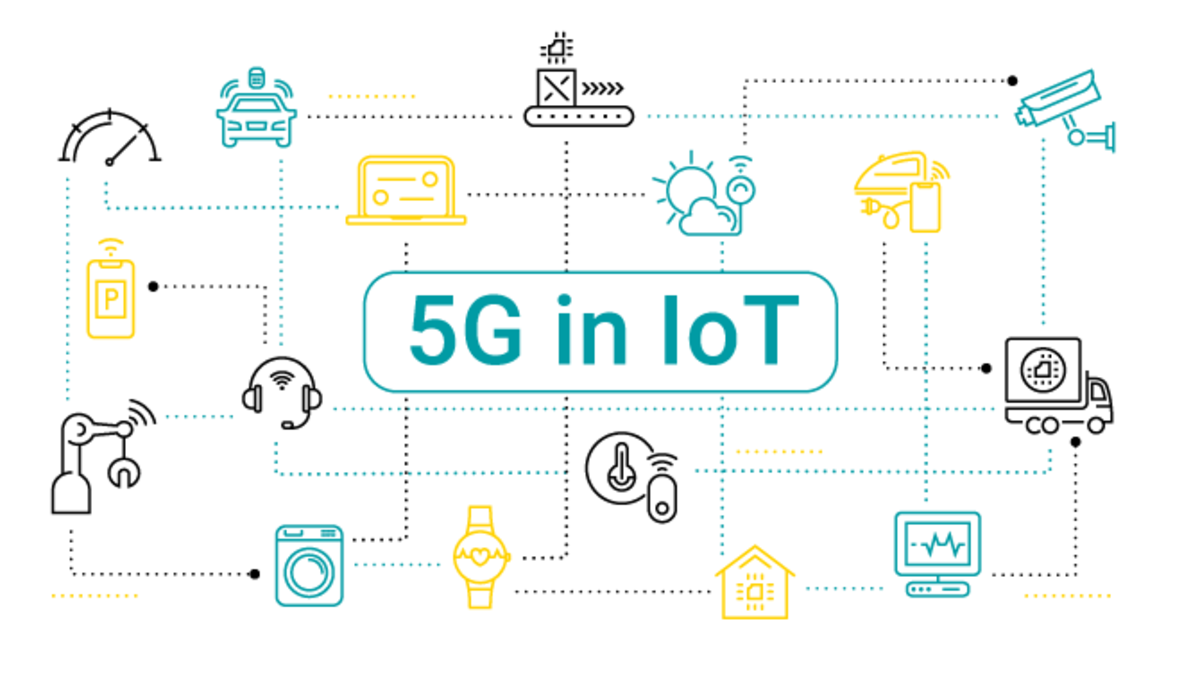 5G / 6G / 7G stands for the future!