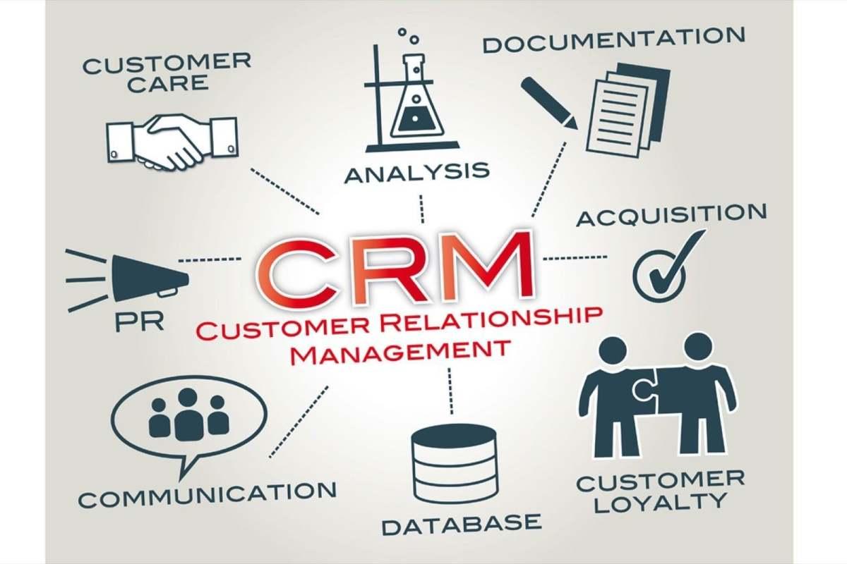 Customer Relationship Management!