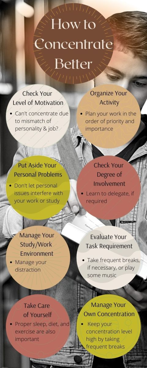 How to concentrate better infographic
