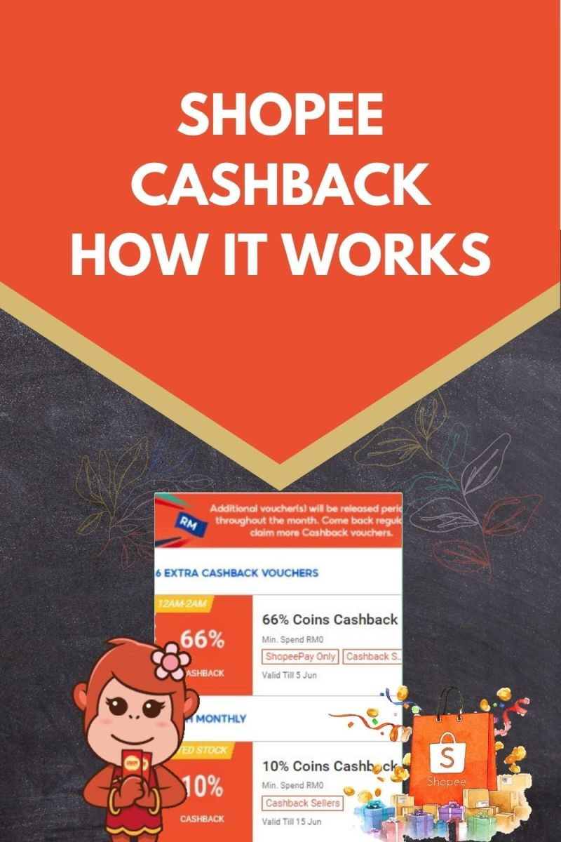 Shopee Cashback How It Works