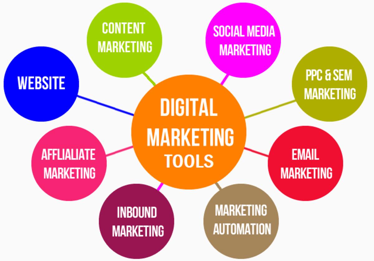 Digital Marketing Tools!