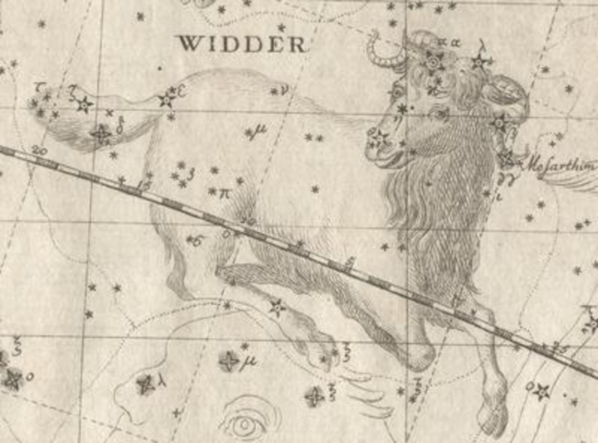 Venus in the Sign of Aries