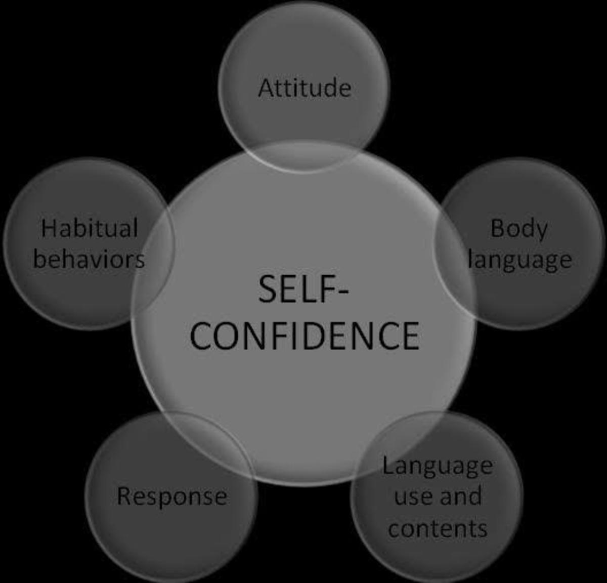 -tips-on-how-to-build-your-self-confidence