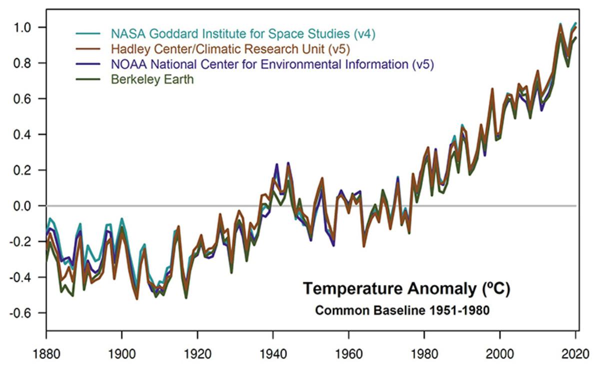 NASA Graph