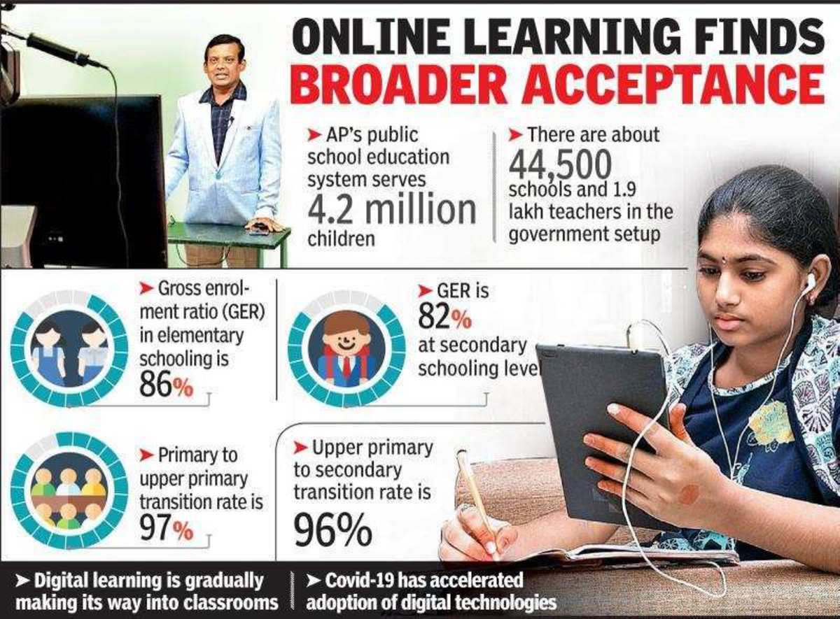 Andra Pradesh state's E-Learning adoption as per TOI.