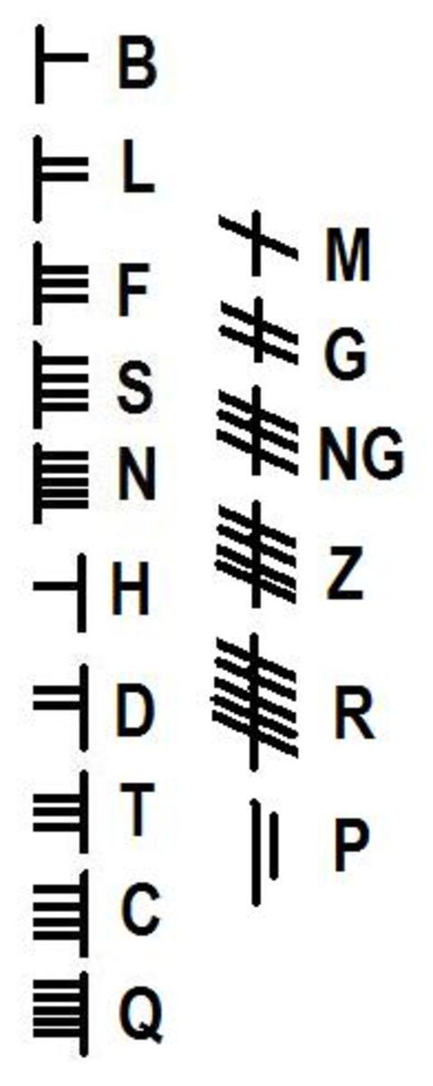 A Sample of Vertical Ogham Script