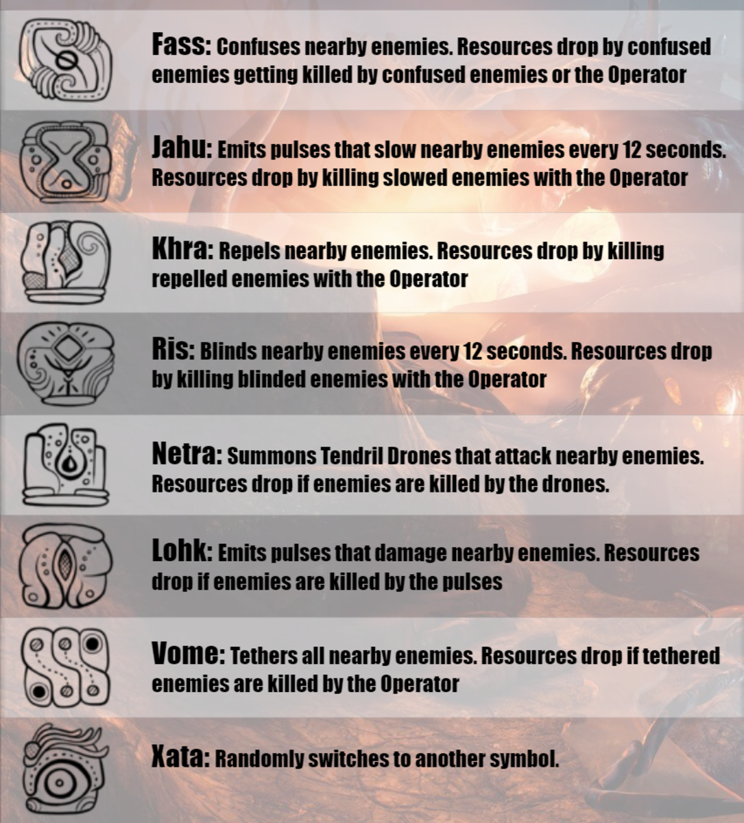 Each Requiem Symbol has a different effect and has their own requirements to generate resources from the obelisk.