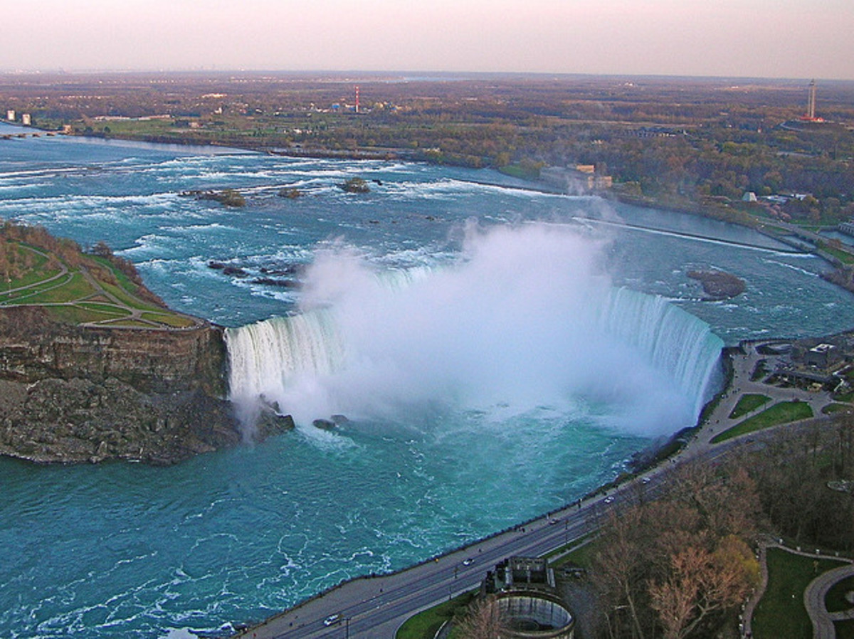 Horseshoe falls, Niagara, Canada side