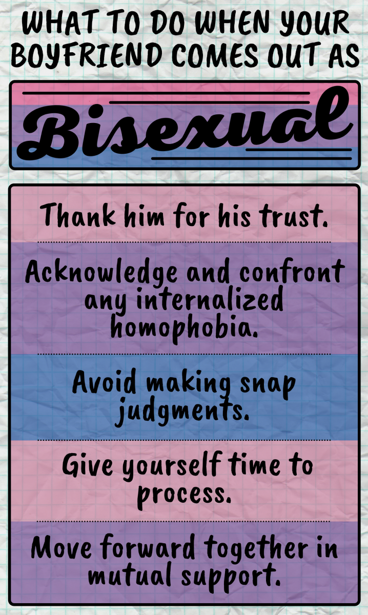 If learning your SO is bi came as a shock, you're not alone. But while you can't control your partner's orientation, you can control your reaction to it.