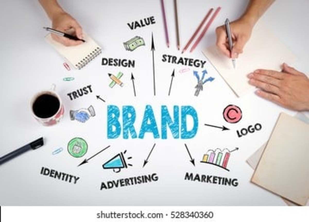 Build a Successful Brand