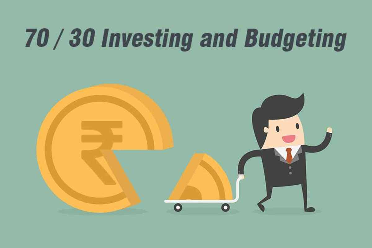 Make Investment a Habit!