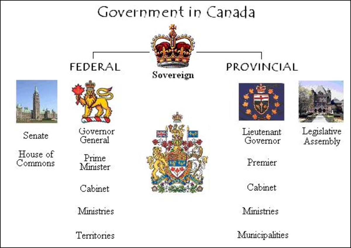 Source: Canadian government maud au image by bigbadteddybear.eklablog.com
