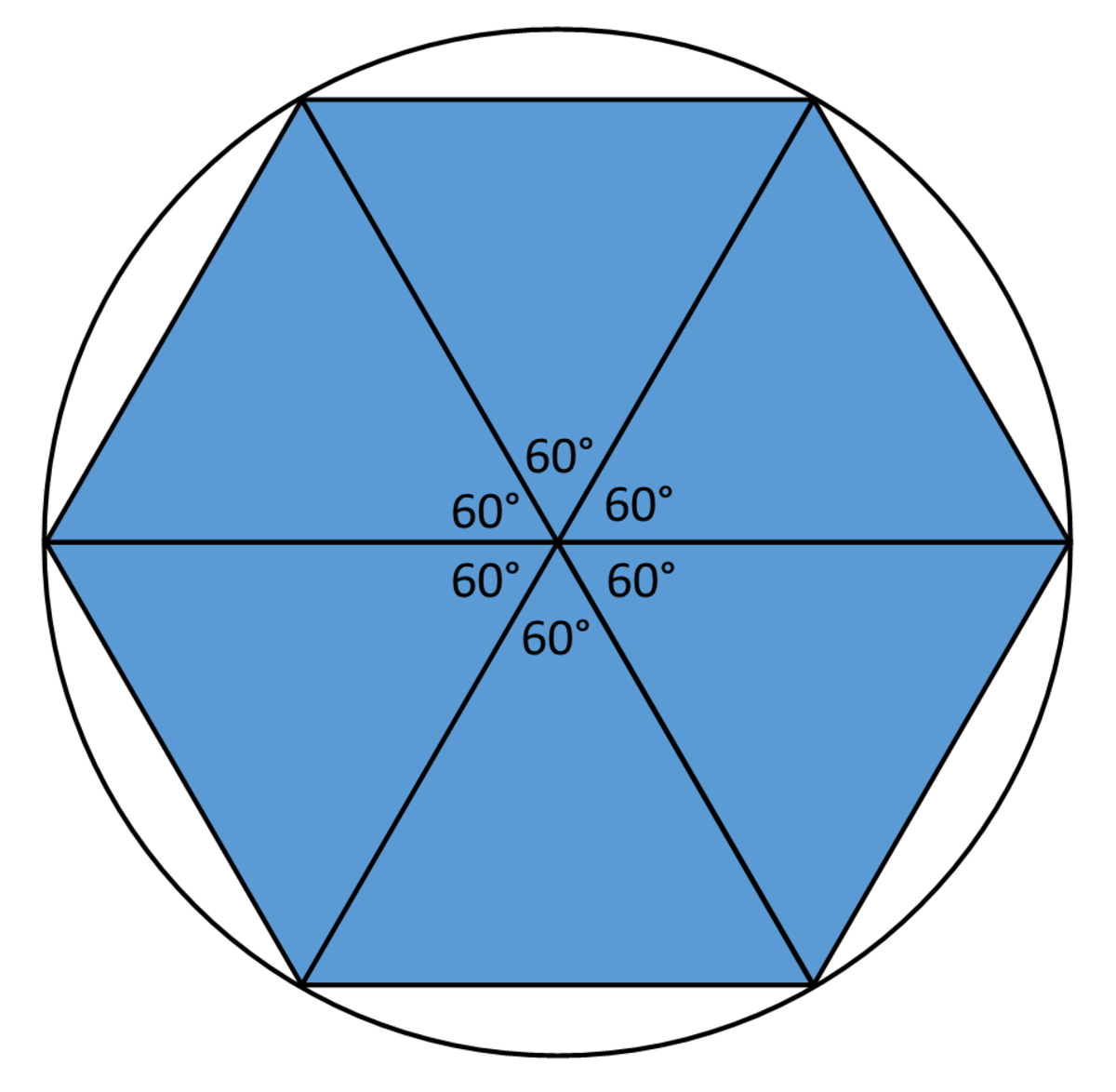why-are-there-360-degrees-in-a-circle