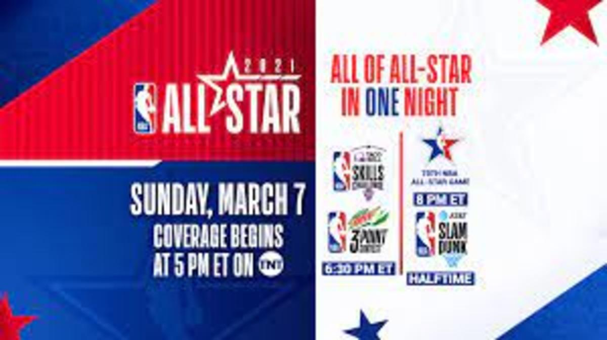 Due to Covid restrictions NBA  All Star Weekend was cut to one day only.