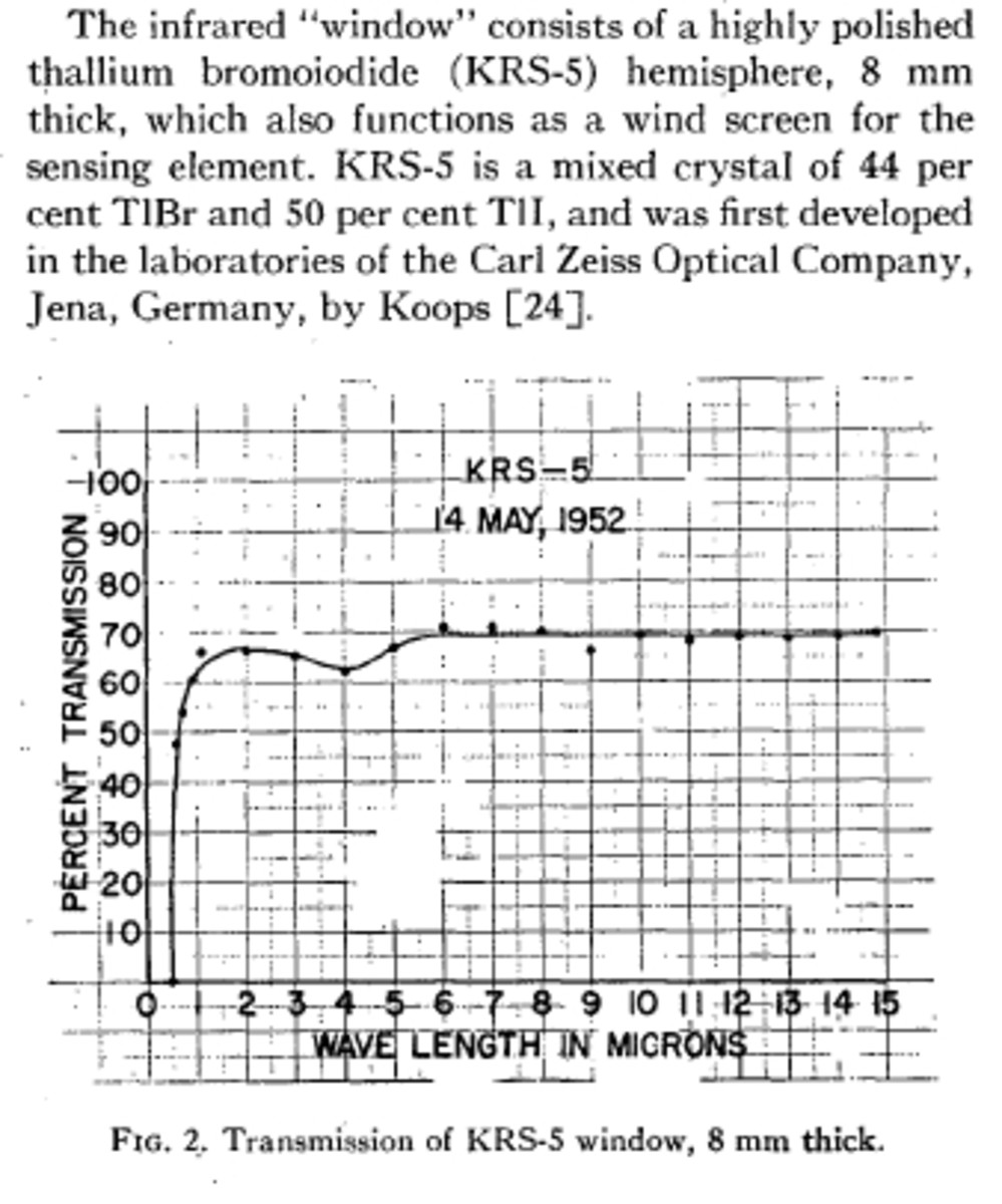 Key to the radiometer was finding a shielding material with suitably flat transmissivity over the IR frequencies of interest for the 'window.'  KRS-5 was the answer.