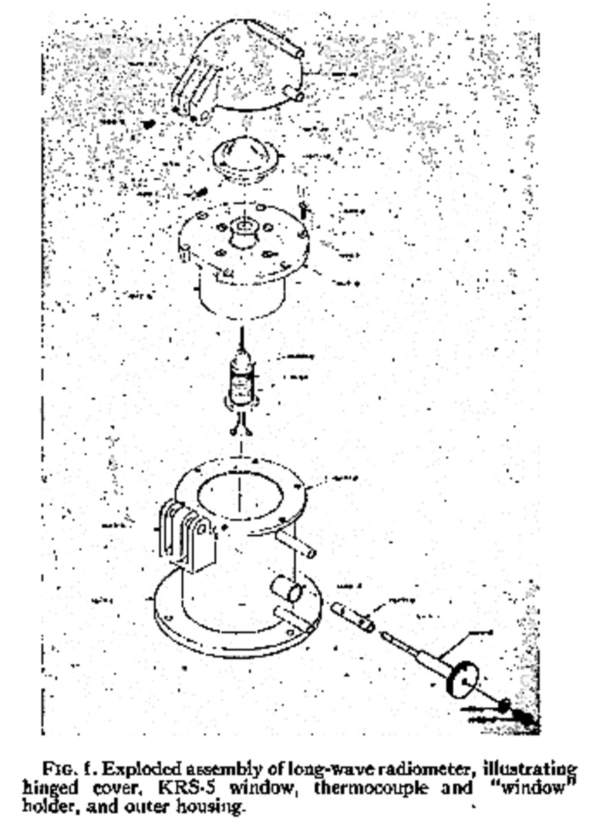 Exploded view of the radiometer.