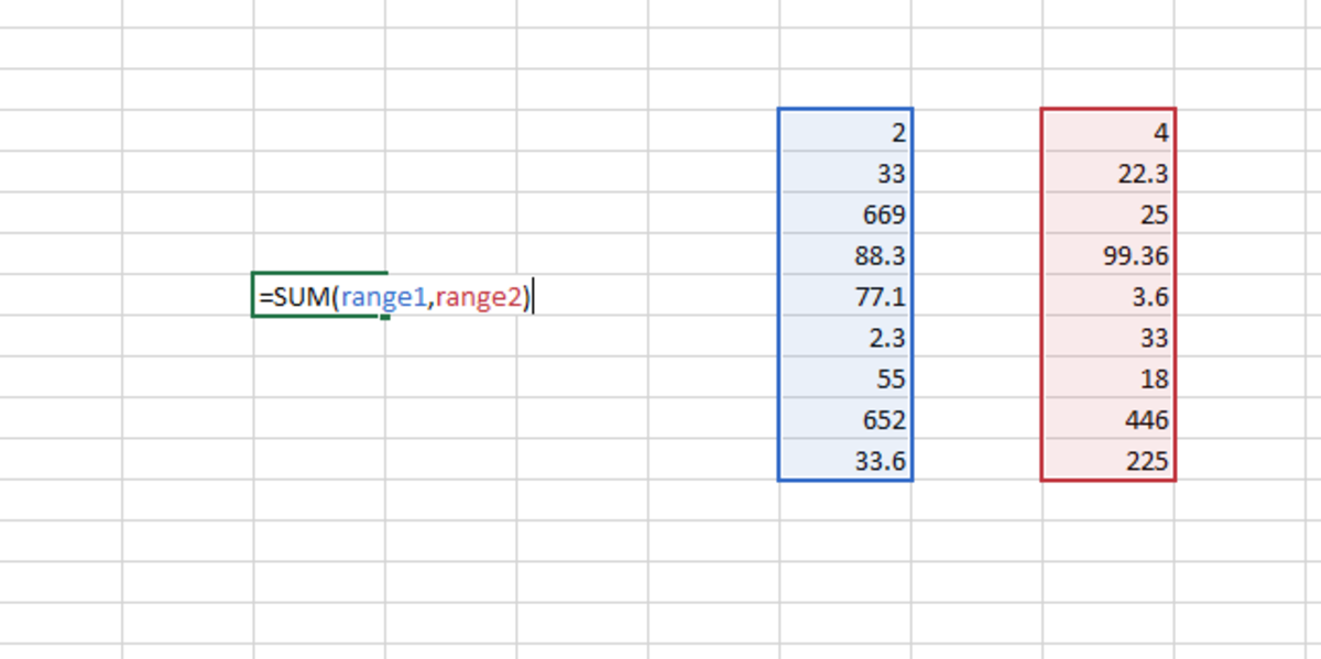 In the above illustration, the SUM function is used to sum named ranges that are made up of numbers. Range names are used in the formula separated by commas to sum all numbers in the named ranges.