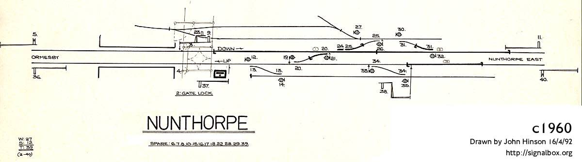 This is Nunthorpe Station's track and signalling diagram around 1960 before rationalisation in following decades.