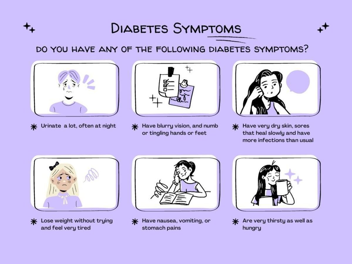 Check if you have any of the above diabetes symptoms and seek medical help.