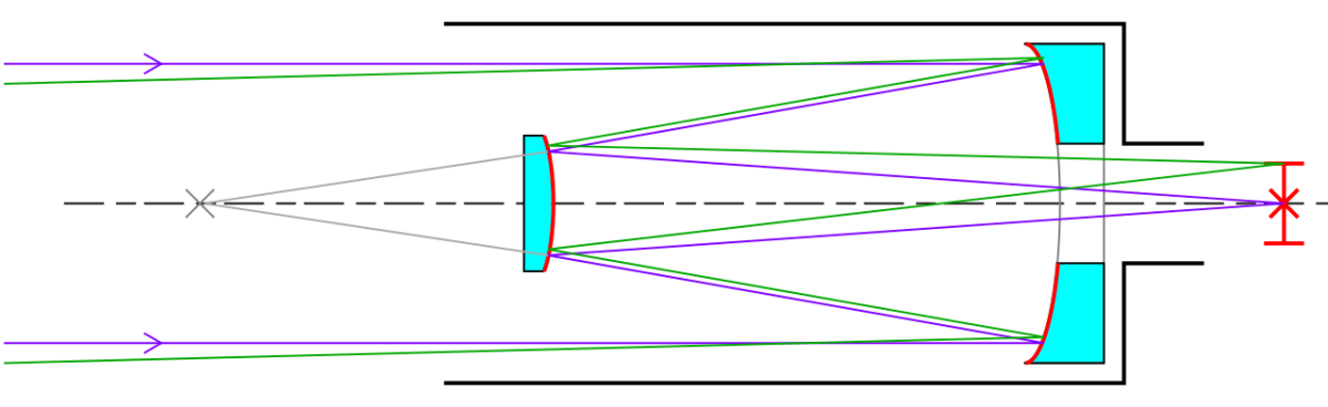 Light path in a Cassegrain reflector telescope