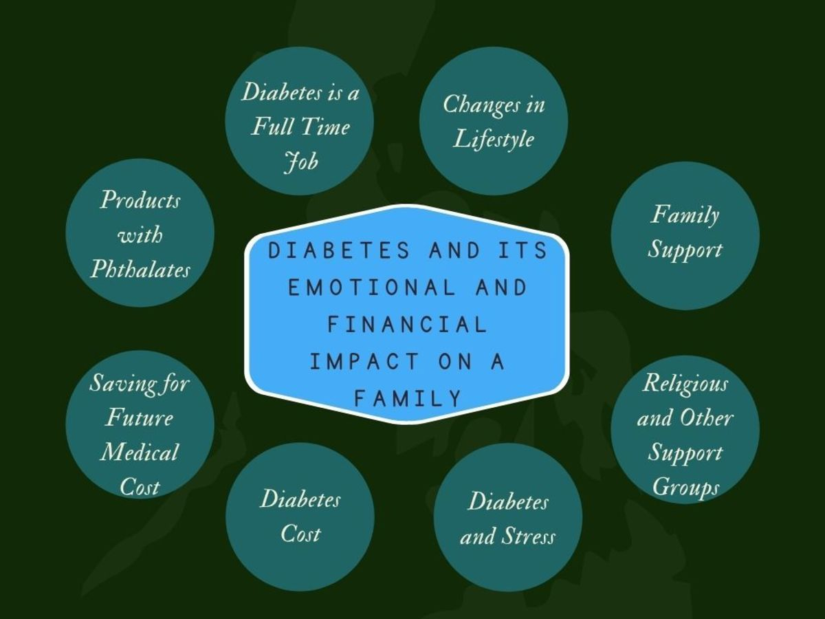 Infographic Diabetes and Its Emotional and Financial Impact on a Family