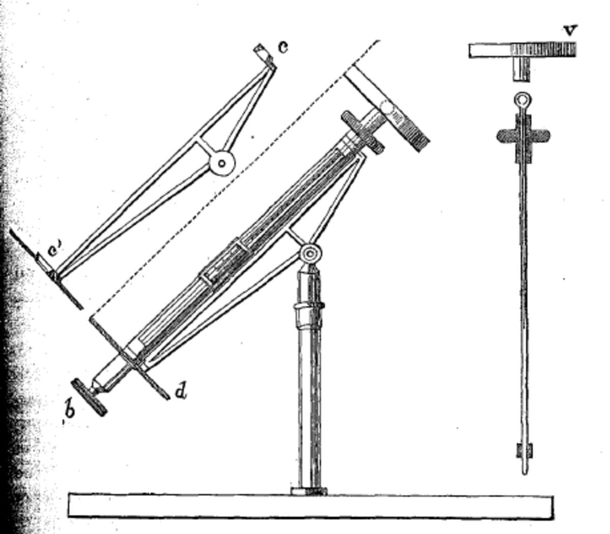 Pouillet's pyrheliometer.