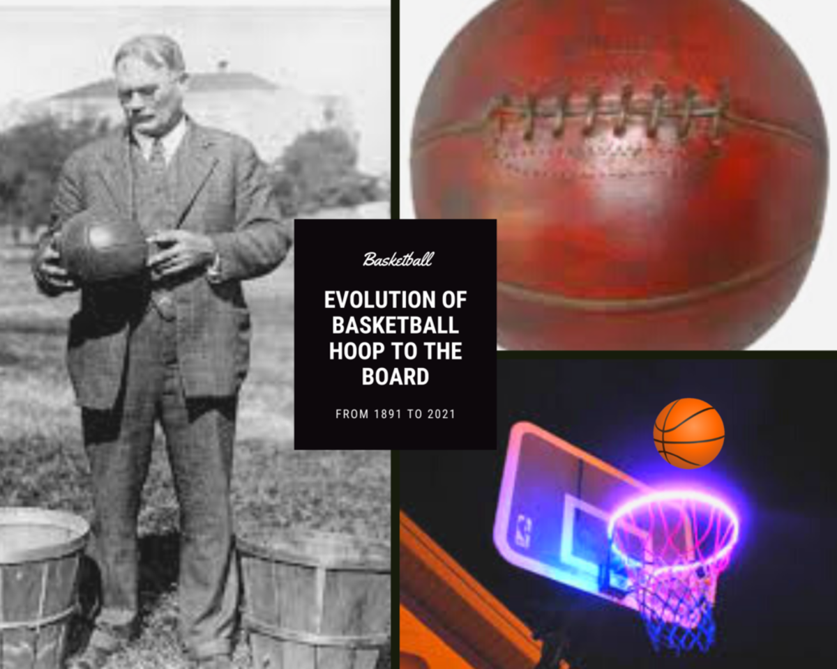 the-evolution-of-basketball-from-basketball-hoop-to-the-board
