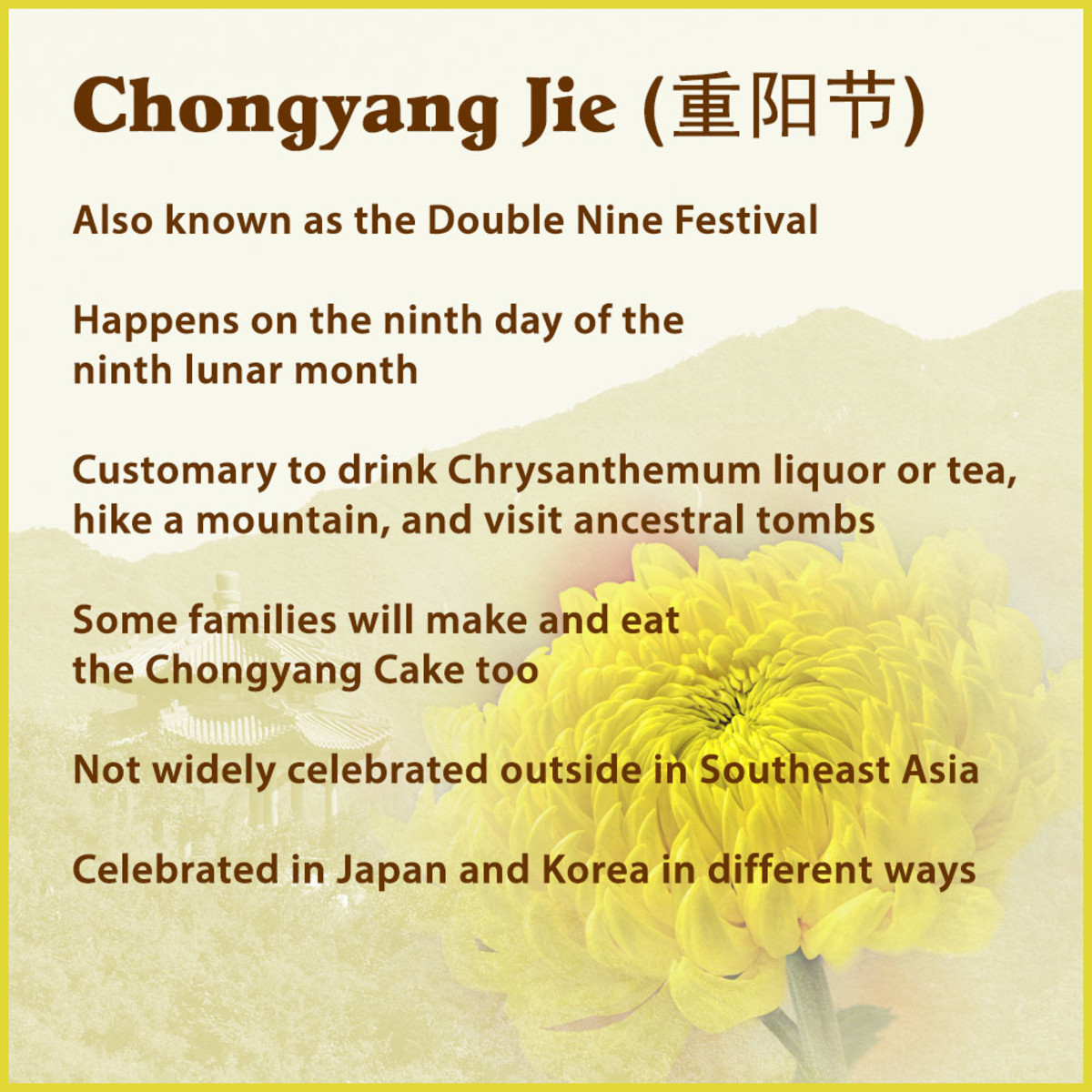 Chongyang is nowadays, not widely celebrated outside of East Asia. However, it remains an important ancestral festival in Chinese culture.