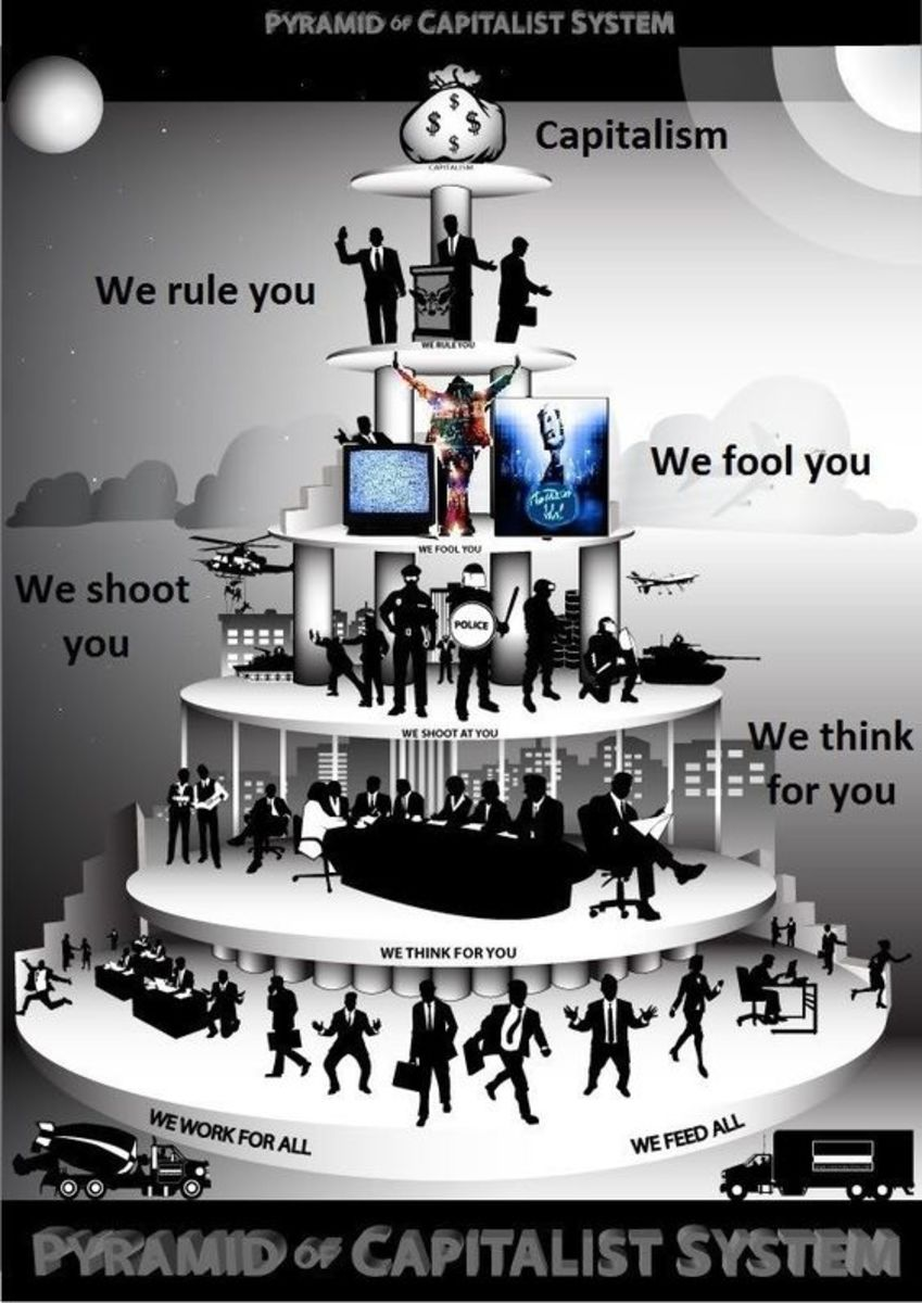 This image portrays the power distribution of the bourgeoisie and the proletariat in Marxist ideology, with the bourgeoisie distracting and controlling the proletariat through entertainment, the media, and the police force.