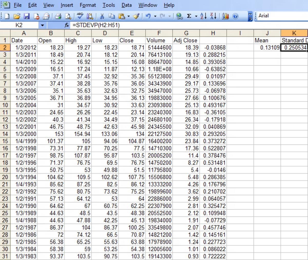 Microsoft Excel Standard Deviation: =STDEV vs =STDEVP