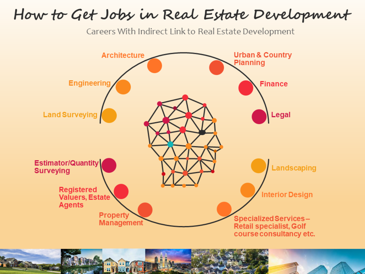 Jobs with the indirect link to real estate dvelopment