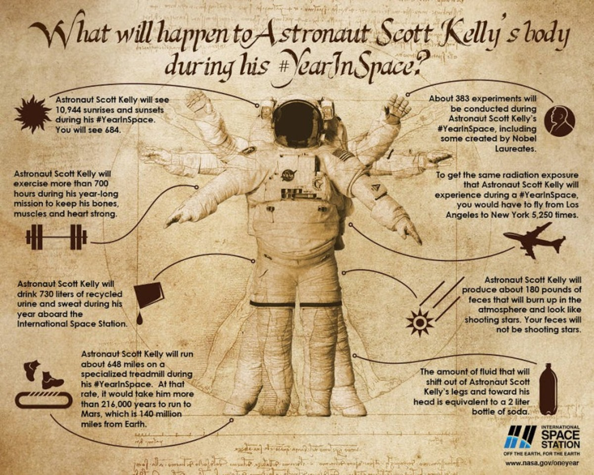 a-review-of-aerospace-careers