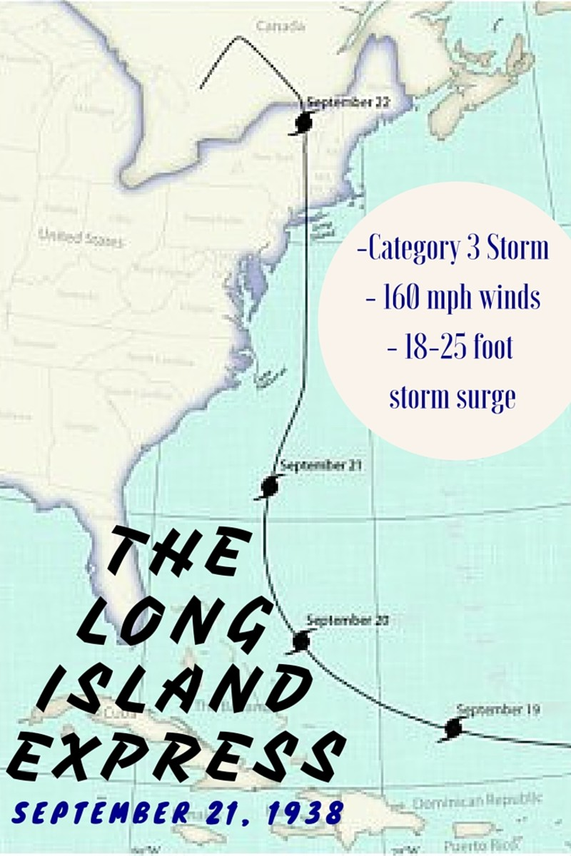 It was called the Long Island Express because it raced from the Outer Banks to Long Island in one afternoon!