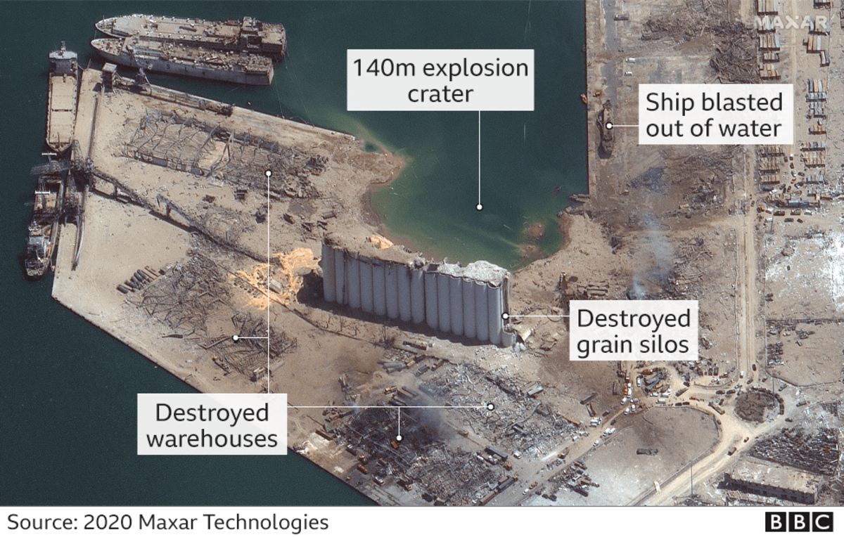 The massive Beirut explosion is hard to comprehend , but this photo above can give us an idea how huge it was, a crater of 140 meters wide has formed where the storage was, several warehouses have been completely destroyed.